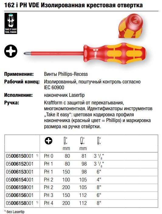 крестовая отвертка изолированная VDE Wera PH