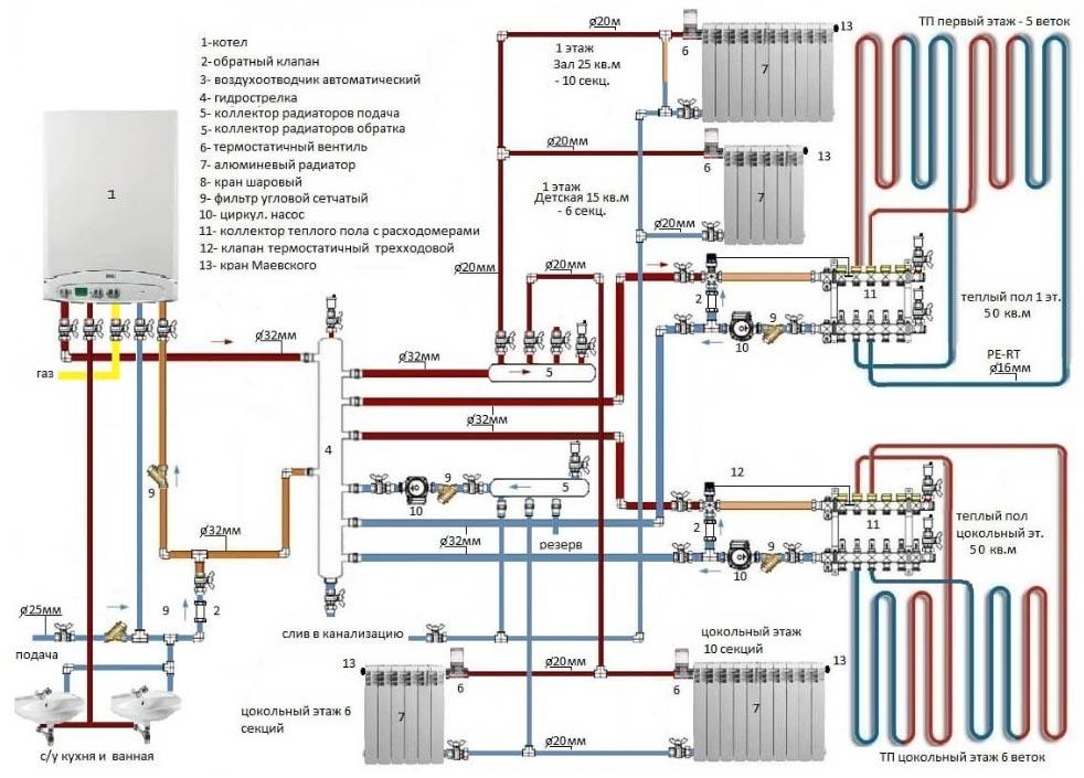 схема подключения теплых полов к котлу отопления