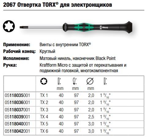 отвертка Torx для электронщиков от wera