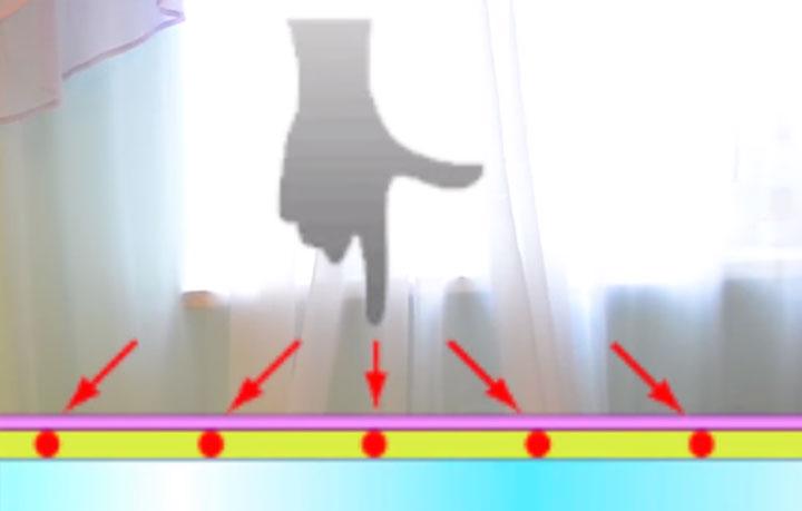 равномерный прогрев на всей поверхности одеяла и простыни с электроподогревом