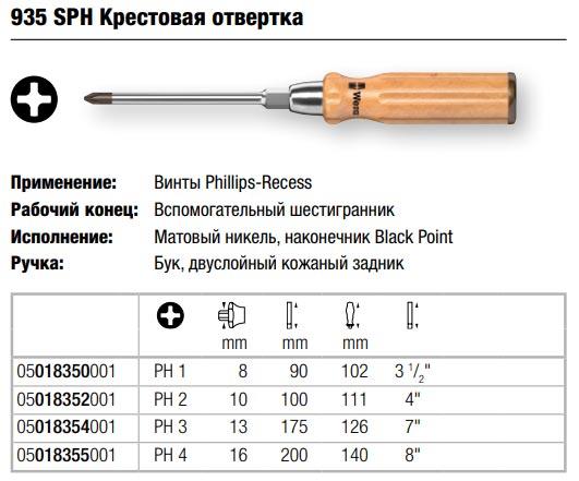 деревянная отвертка wera SPH