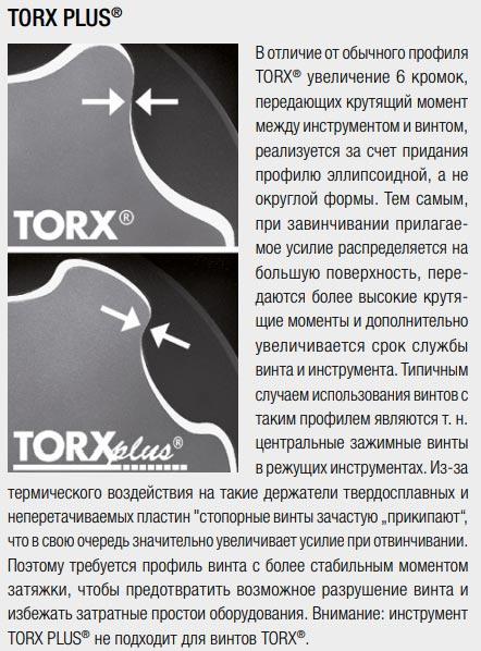 отличие жала отвертки Torx Plus от Wera