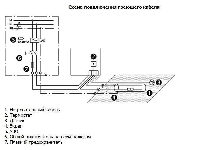 условная схема подключения теплых полов на крыльце и дорожках