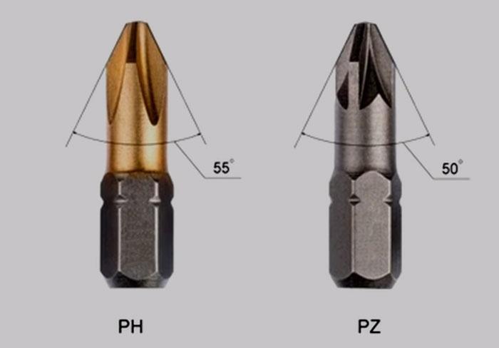 разница в углах заточки граней бит Ph и Pz