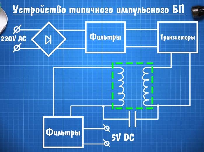 конденсатор в цепи блока питания от чего может пробить