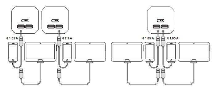 подключение USB зарядного устройства в розетке