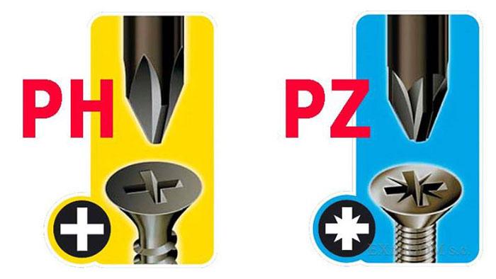 отличие профиля Ph и Pz