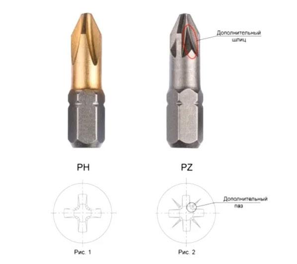 наглядное отличие шлица Pz и Ph на битах и отвертках