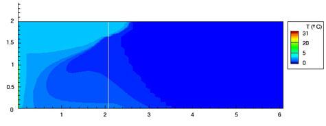 распределение потоков воздуха без тепловой завесы