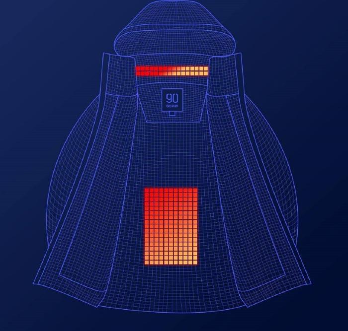 где расположены греющие элементы на куртке Xiaomi