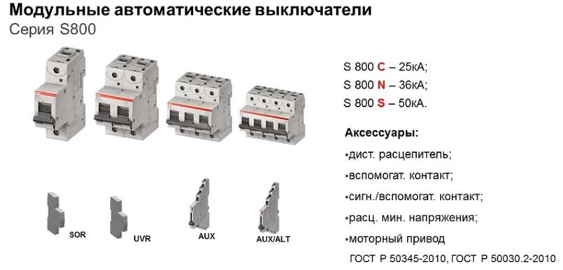 модульные автоматические выключатели на оки 25кА и 15кА от ABB