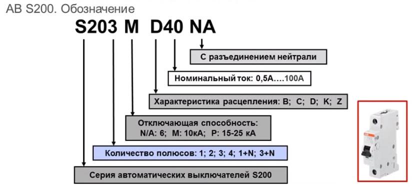 расшифровка серии s200 автоматов abb
