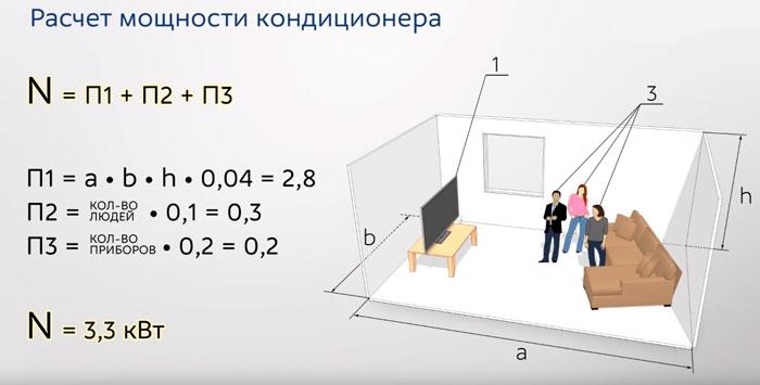 формула рачета мощности кондиционера