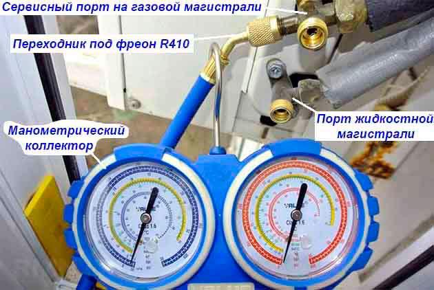 порты подключения вакуумного насоса на кондиционере