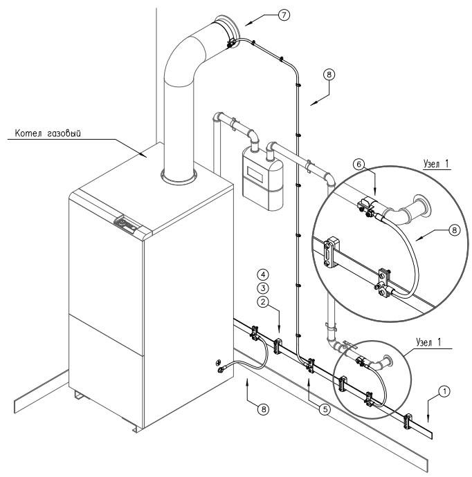 чертеж и схема заземления газового котла от модульно штыревого заземления