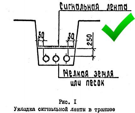 правильная укладка сигнальной лент
