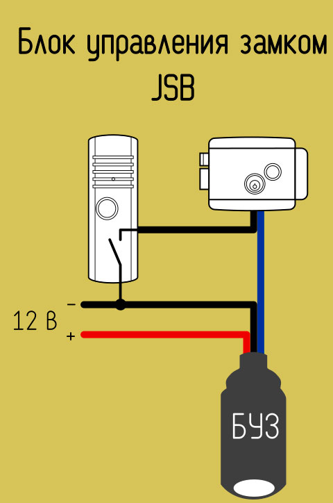 схема подключения БУЗ видеодомофона