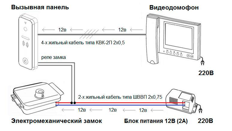 схема подключения видеодомофона от отдельного блока питания