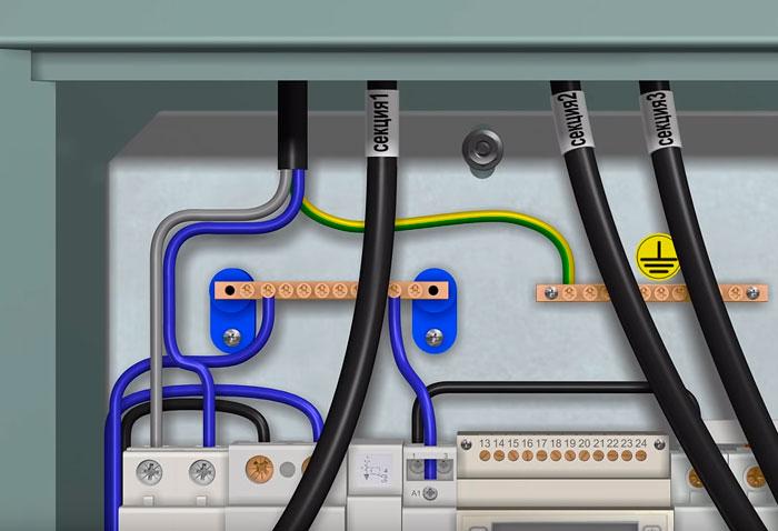 кабели питания на 3 секции обогрева крыши