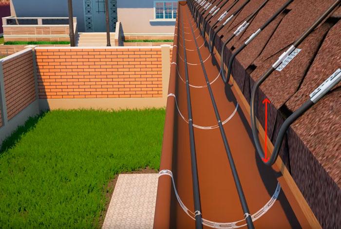 как рассчитать длину кабеля для обогрева кровли и водостоков