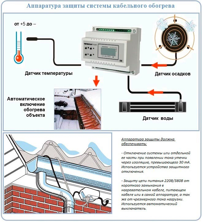 терморегулятор метеостанция мозги для системы антилед обогрев крыш