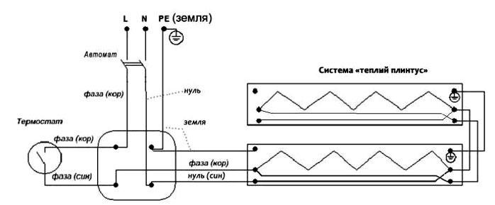 схема подключения тэна в теплом плинтусе