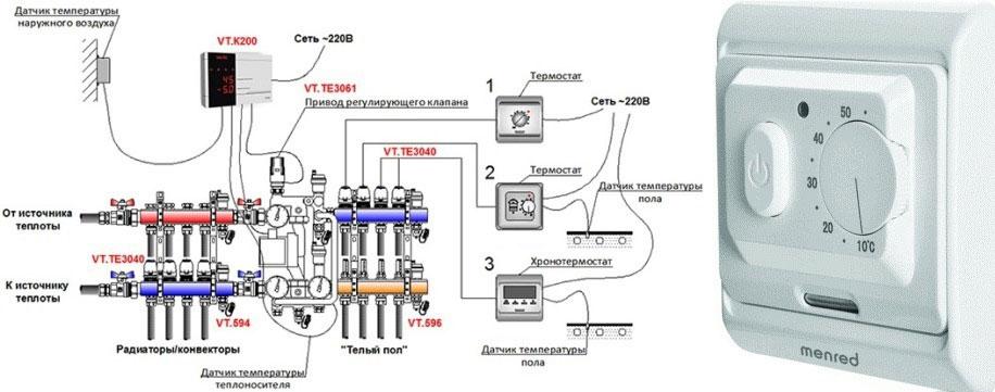 схема подключения сервоприводов к терморегулятору теплого водяного пола