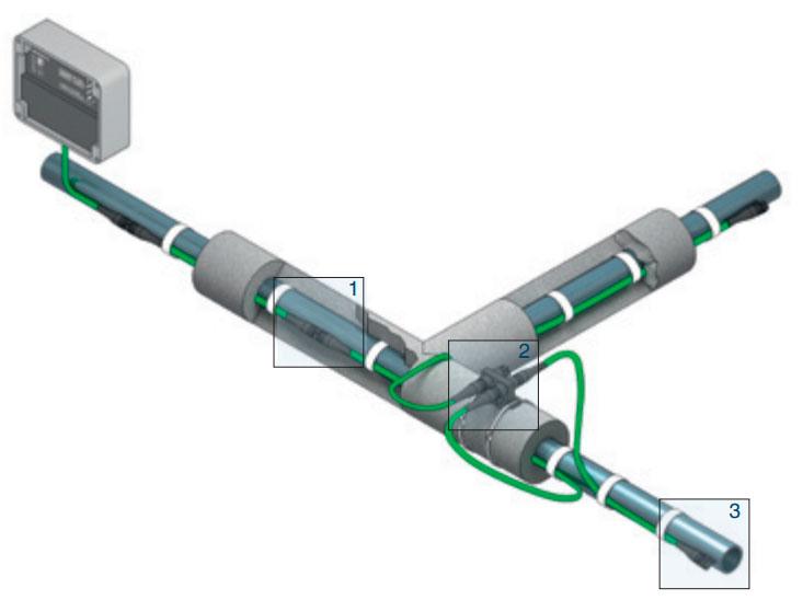 ответвление греющего кабеля в сторону от основного