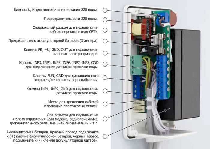 подключение управляющего блока от гидролок