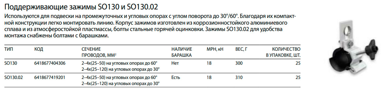 поддерживающий зажим Ensto so 130 характеристики
