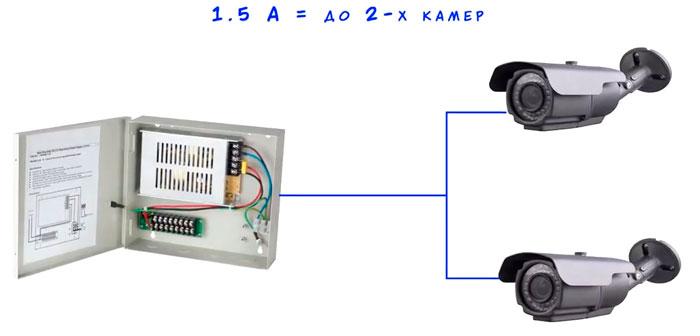 выбор мощности блока питания для нескольких видеокамер