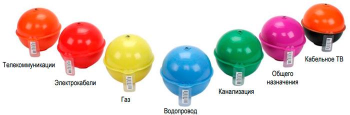 характеристики шаровых интеллектуальных маркеров для подземных коммуникаций