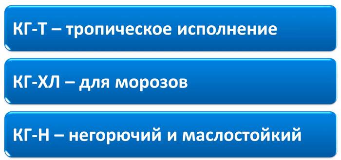 кабель КГХЛ