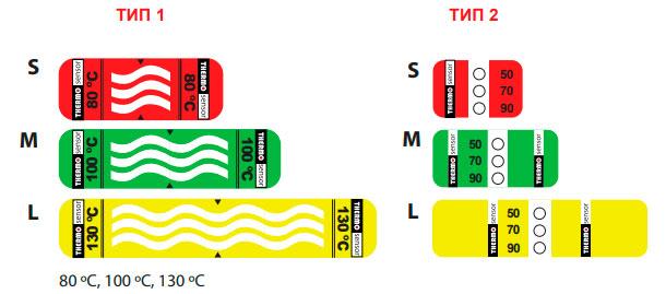 трехточечные индикаторы для измерения и контроля нагрева контактов на электрооборудовании
