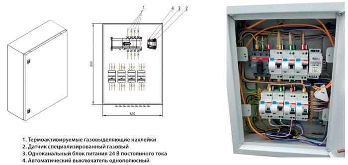 газовые сенсоры и датчики системы thermosensor