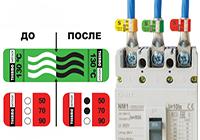 Измерение и контроль температуры контактов — защита от перегрева Thermosensor.