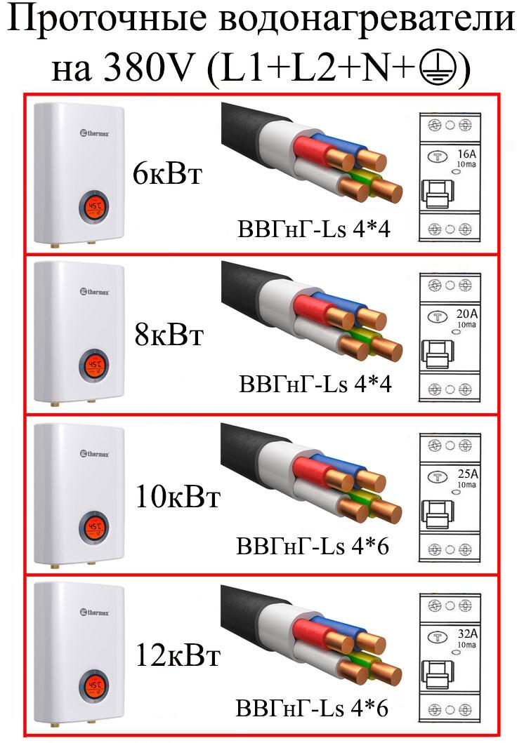 как подключить трехфазный проточный водонагреватель к сети 380в выбор кабеля узо и автомата