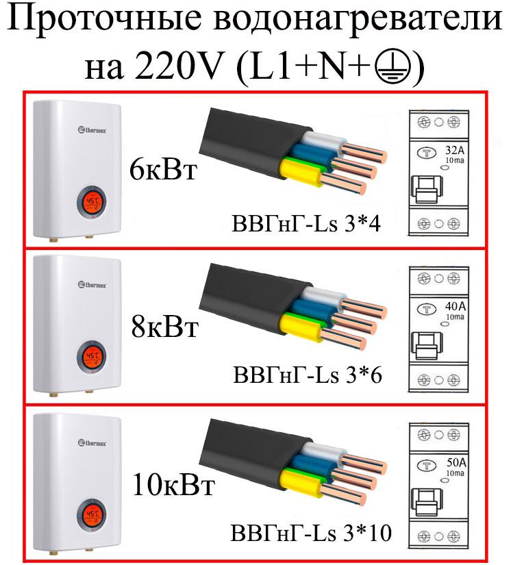 как подключить однофазный водонагреватель к сети выбор кабеля и автомата узо