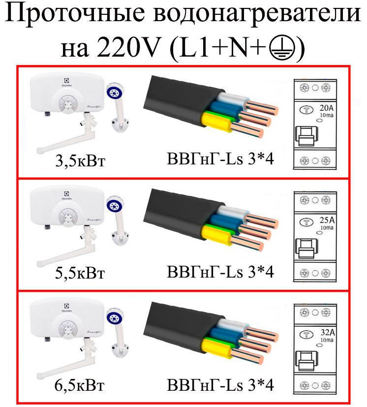 как подключить проточный водонагреватель 3,5-5,5квт от электро сети автоматы и кабель