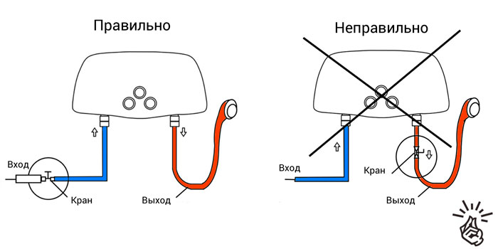 почему на выход проточного водонагревателя нельзя ставить вентиль