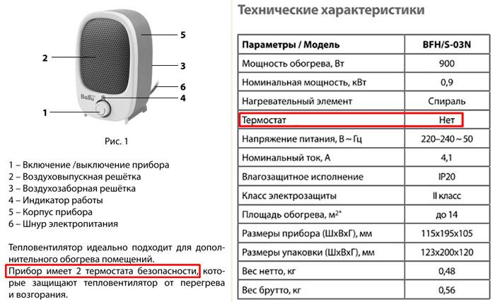 защитный термостат в тепловентиляторе