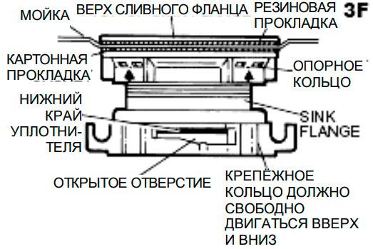 схема крепеже горловины на раковину у Bone Crusher