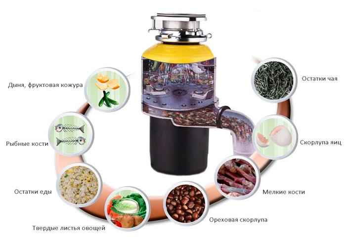 какие продукты можно кидать в измельчитель пищевых отходов