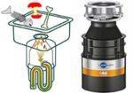 Правильная установка измельчителя пищевых отходов на кухне.