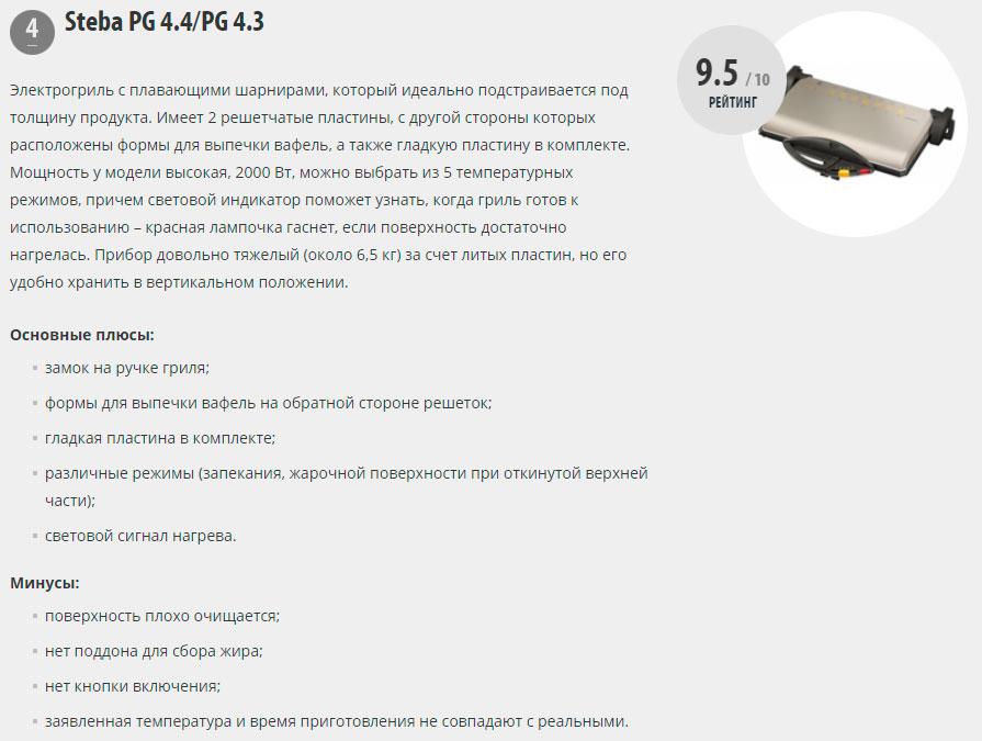 лучшие классические грили Steba PG 4.4/PG 4.3