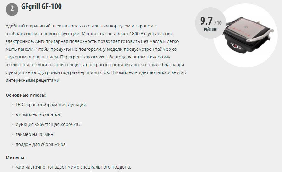 лучшие классические грили GFgrill GF-100